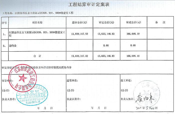 江阴金科东方王府展示区D20、D21、S03#楼建安工程定案表